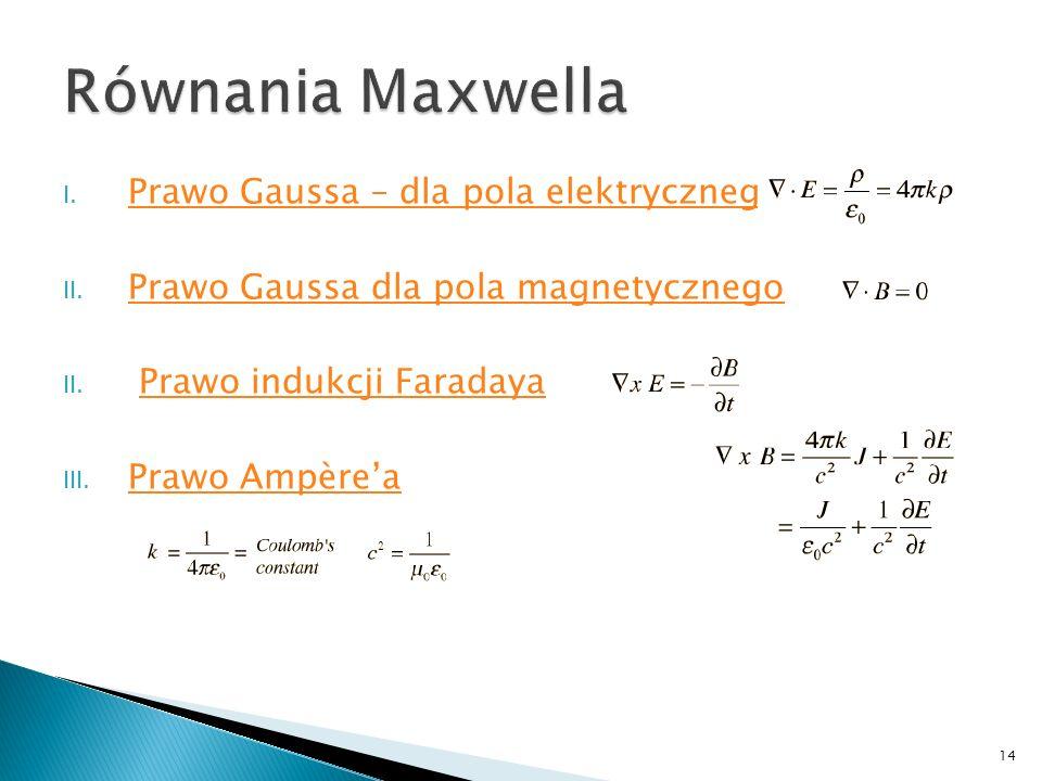 Równania Maxwella Prawo Gaussa – dla pola elektrycznego