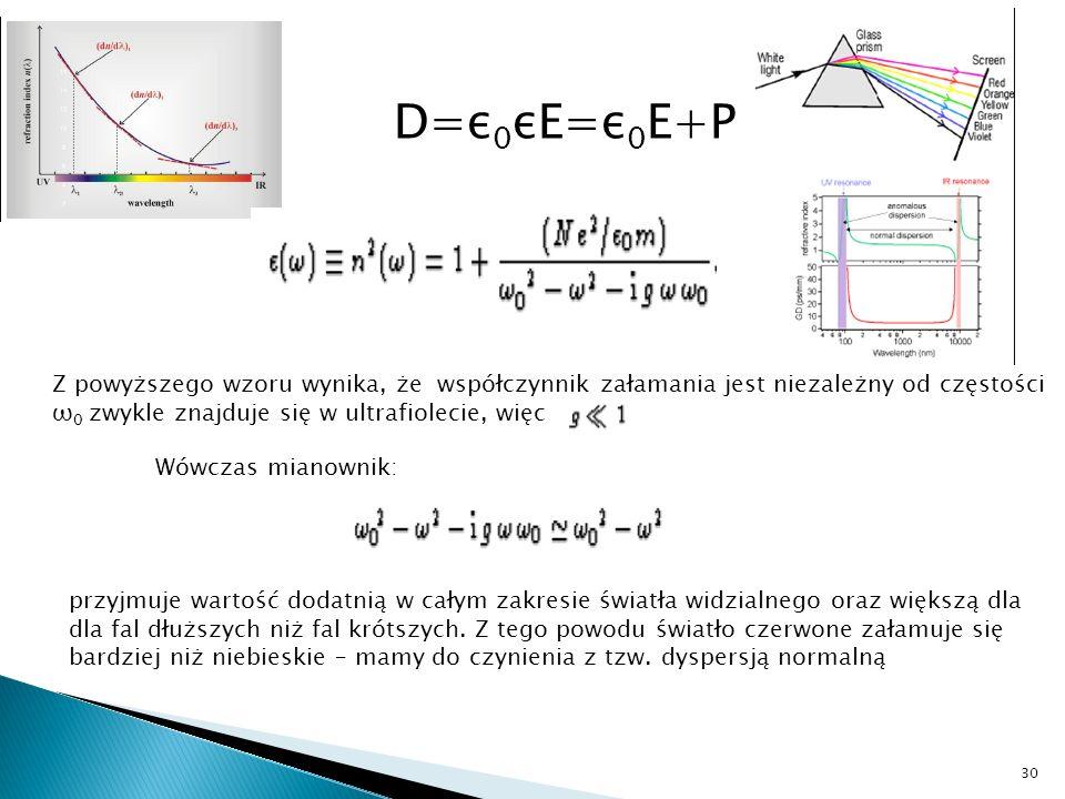 D=ε0εE=ε0E+P Z powyższego wzoru wynika, że współczynnik załamania jest niezależny od częstości. ω0 zwykle znajduje się w ultrafiolecie, więc.