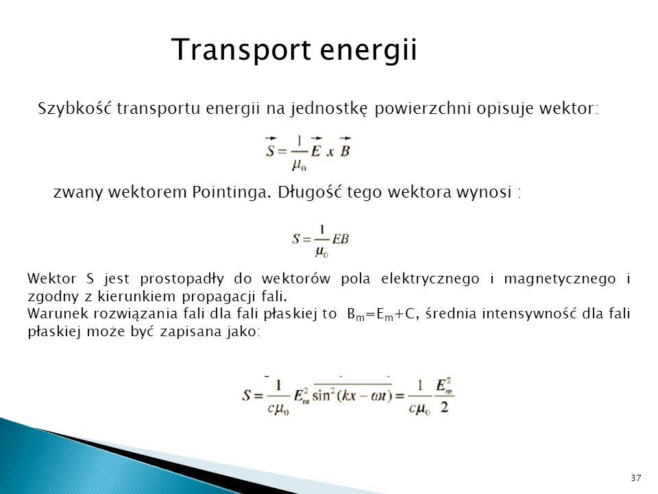 Transport energii Szybkość transportu energii na jednostkę powierzchni opisuje wektor: zwany wektorem Pointinga. Długość tego wektora wynosi :