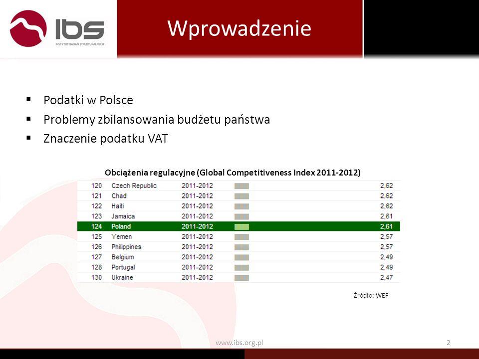 Wprowadzenie Podatki w Polsce Problemy zbilansowania budżetu państwa