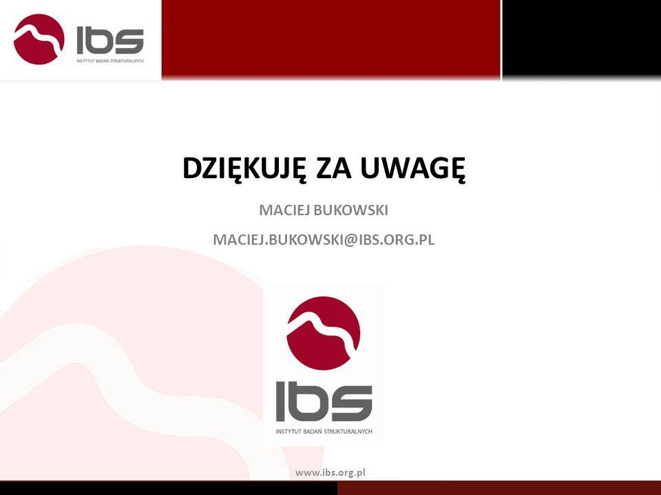 Dziękuję za uwagę Maciej bukowski maciej.bukowski@ibs.org.pl