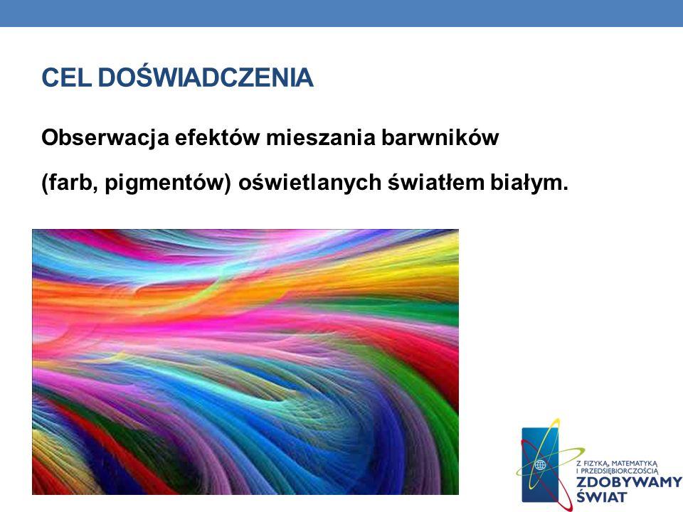 Cel Doświadczenia Obserwacja efektów mieszania barwników (farb, pigmentów) oświetlanych światłem białym.