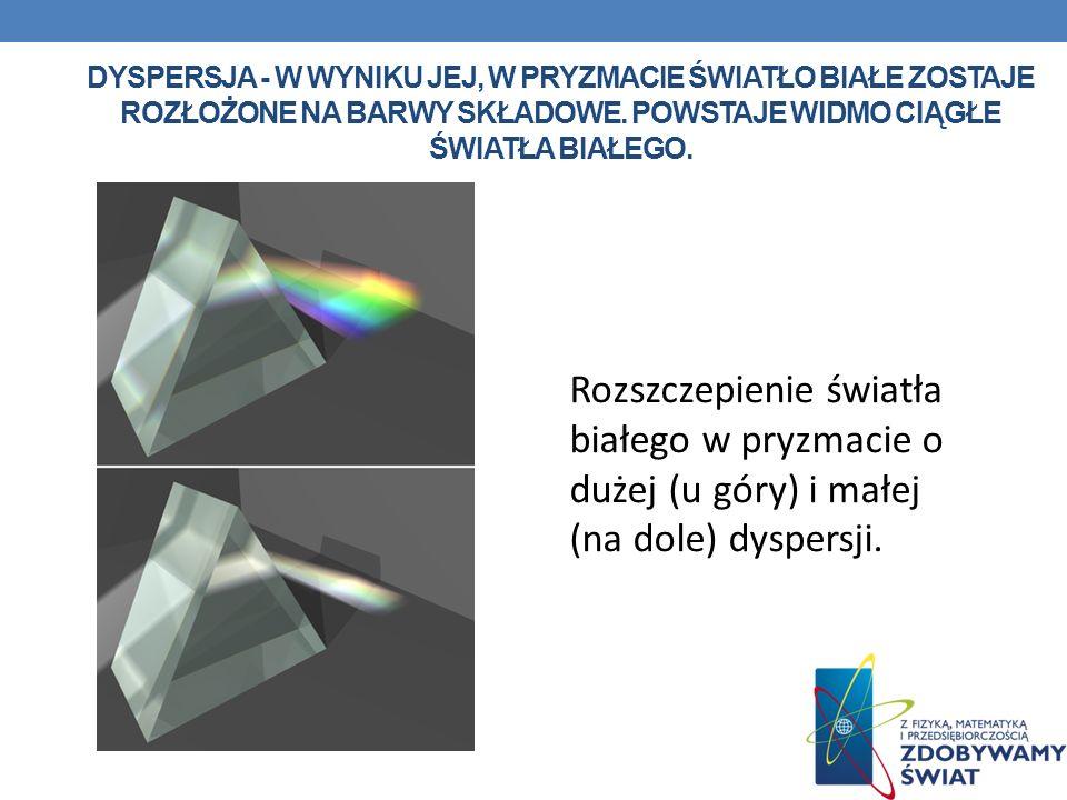 Dyspersja - W wyniku jej, w pryzmacie światło białe zostaje rozłożone na barwy składowe. powstaje widmo ciągłe światła białego.