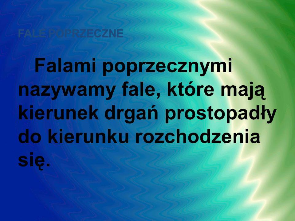 Fale poprzeczne Falami poprzecznymi nazywamy fale, które mają kierunek drgań prostopadły do kierunku rozchodzenia się.