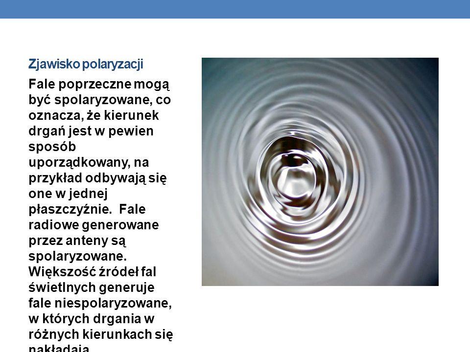 Zjawisko polaryzacji