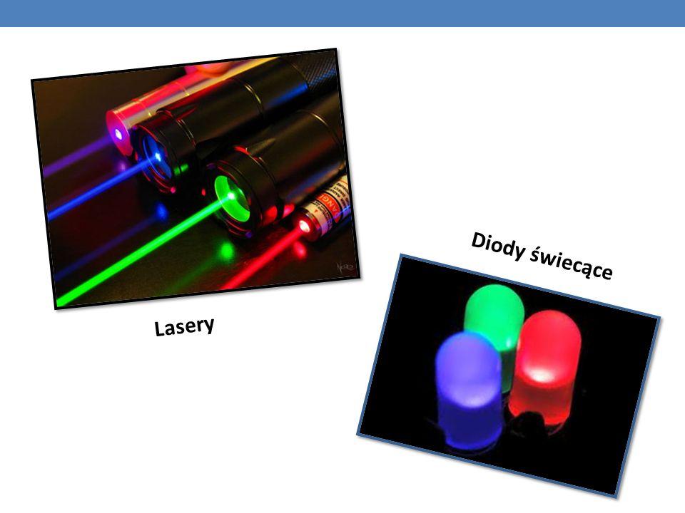 Diody świecące Lasery