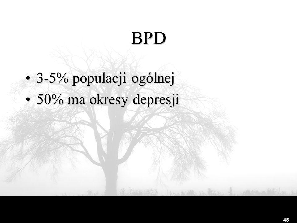 BPD 3-5% populacji ogólnej 50% ma okresy depresji