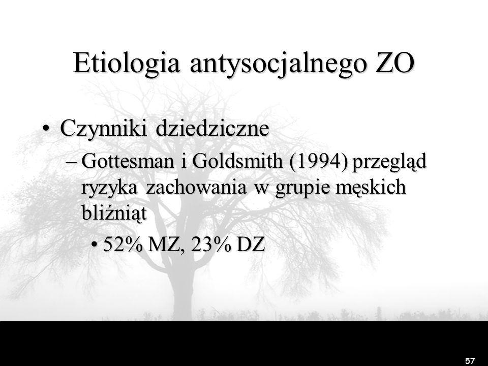 Etiologia antysocjalnego ZO