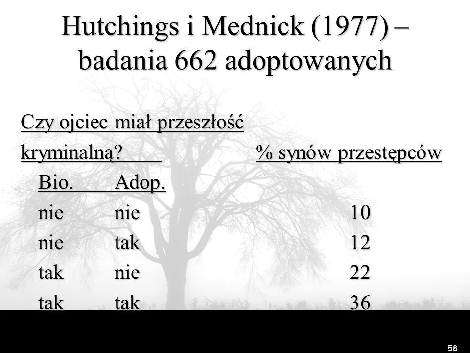 Hutchings i Mednick (1977) – badania 662 adoptowanych