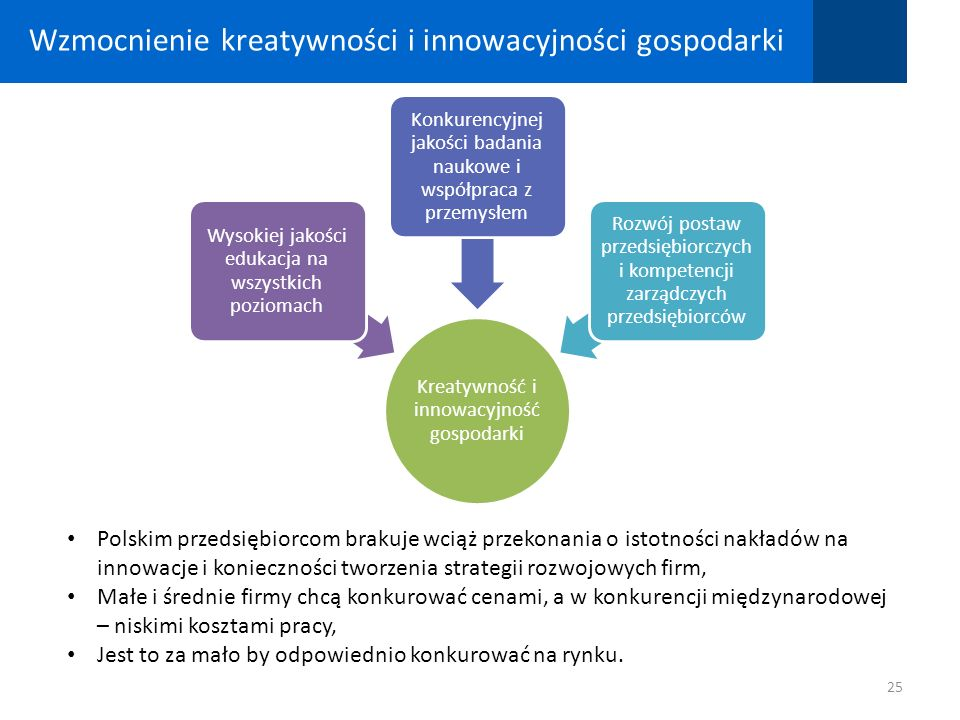 Wzmocnienie kreatywności i innowacyjności gospodarki