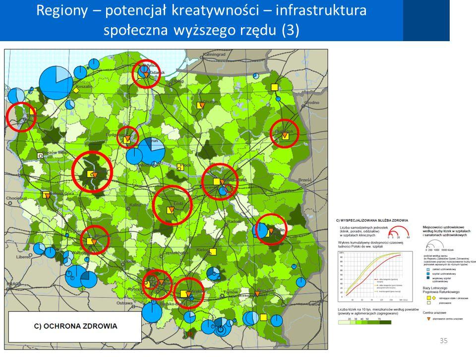 Regiony – potencjał kreatywności – infrastruktura społeczna wyższego rzędu (3)