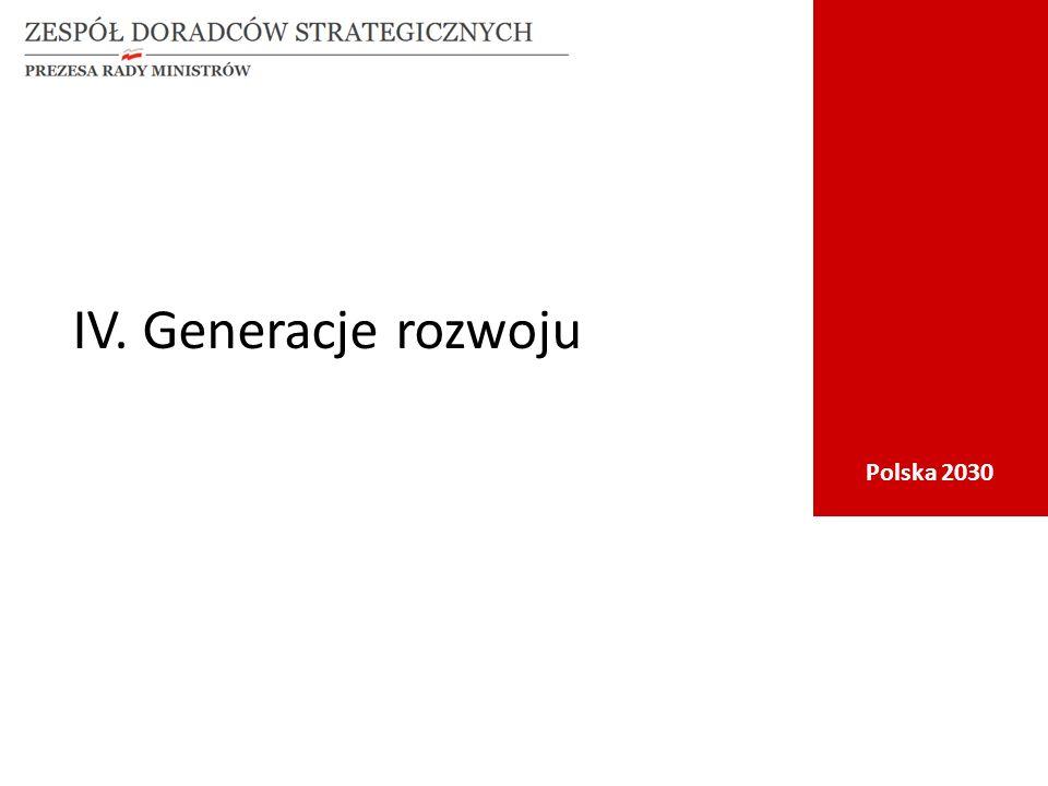 IV. Generacje rozwoju