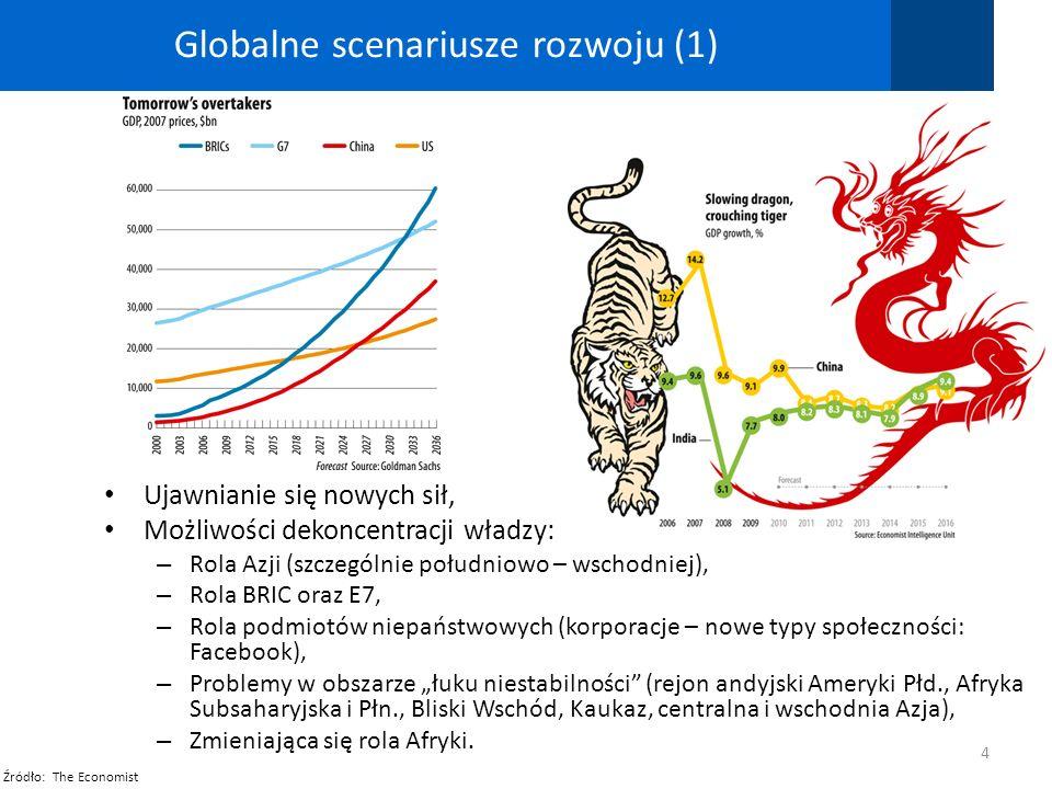 Globalne scenariusze rozwoju (1)