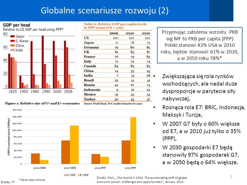 Globalne scenariusze rozwoju (2)