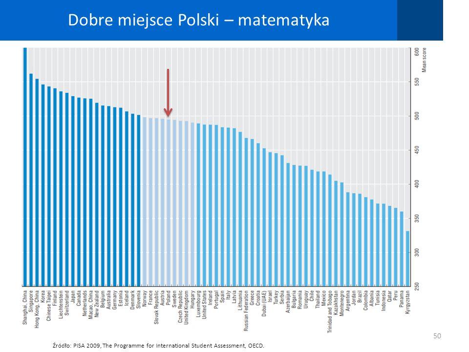 Dobre miejsce Polski – matematyka