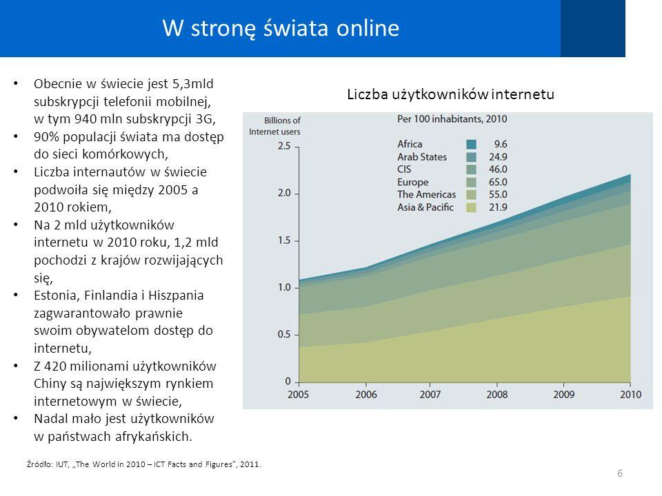 W stronę świata online Liczba użytkowników internetu