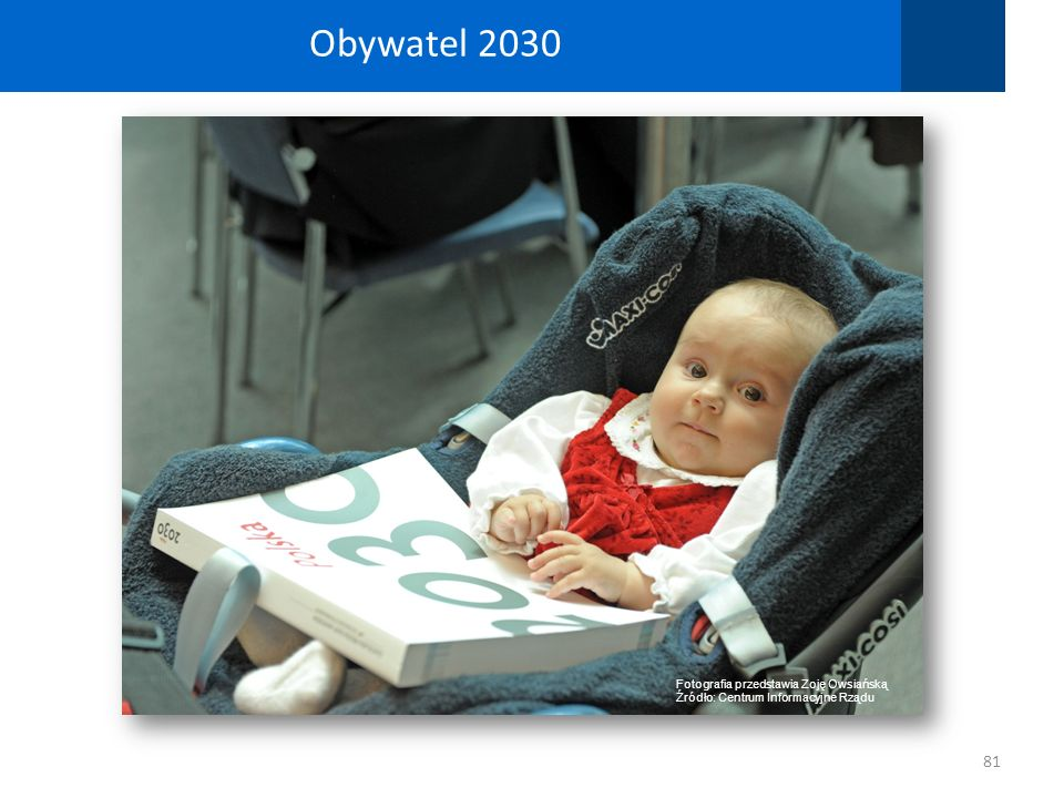 Obywatel 2030 Fotografia przedstawia Zoję Owsiańską Źródło: Centrum Informacyjne Rządu
