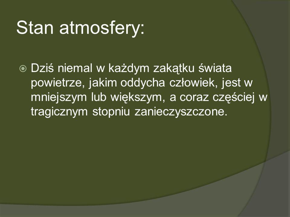 Stan atmosfery: