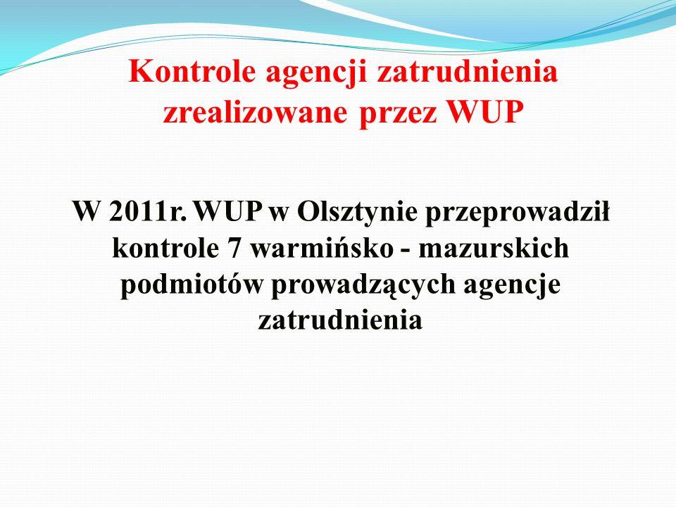 Kontrole agencji zatrudnienia zrealizowane przez WUP