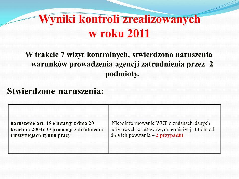 Wyniki kontroli zrealizowanych w roku 2011
