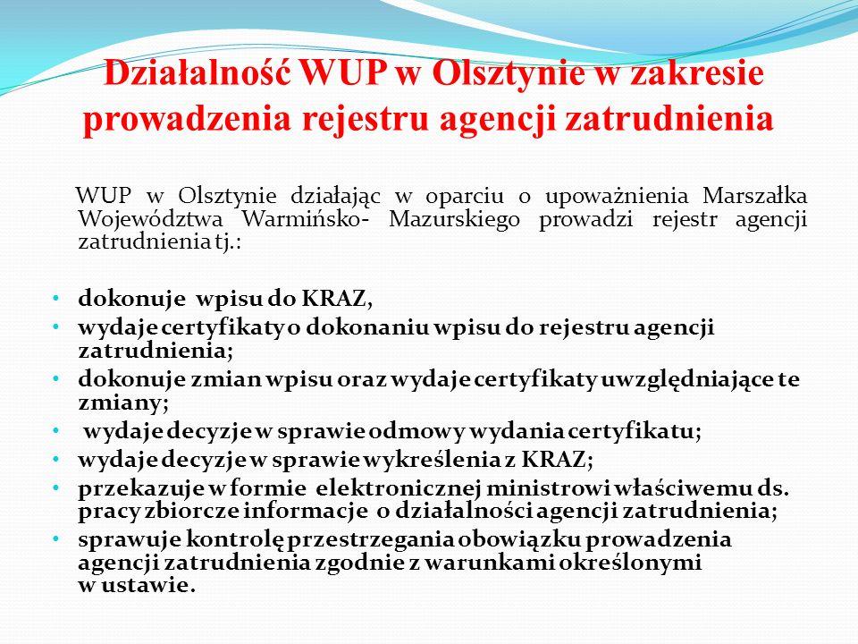 Działalność WUP w Olsztynie w zakresie prowadzenia rejestru agencji zatrudnienia