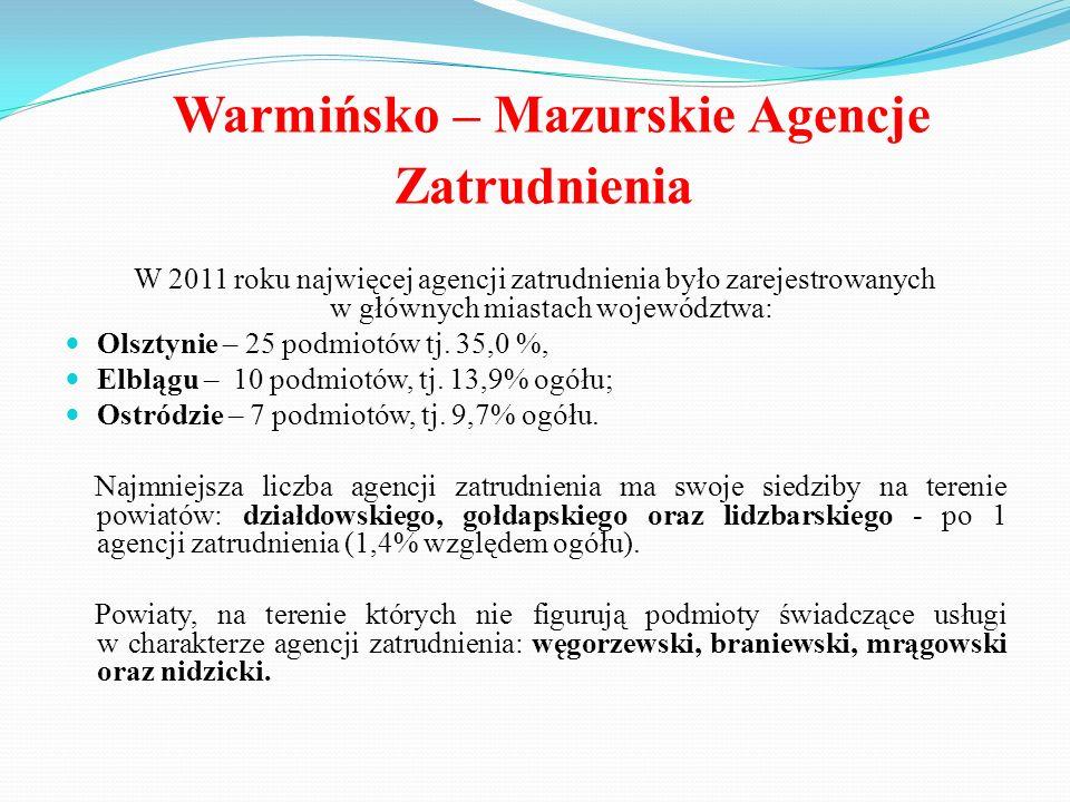 Warmińsko – Mazurskie Agencje Zatrudnienia