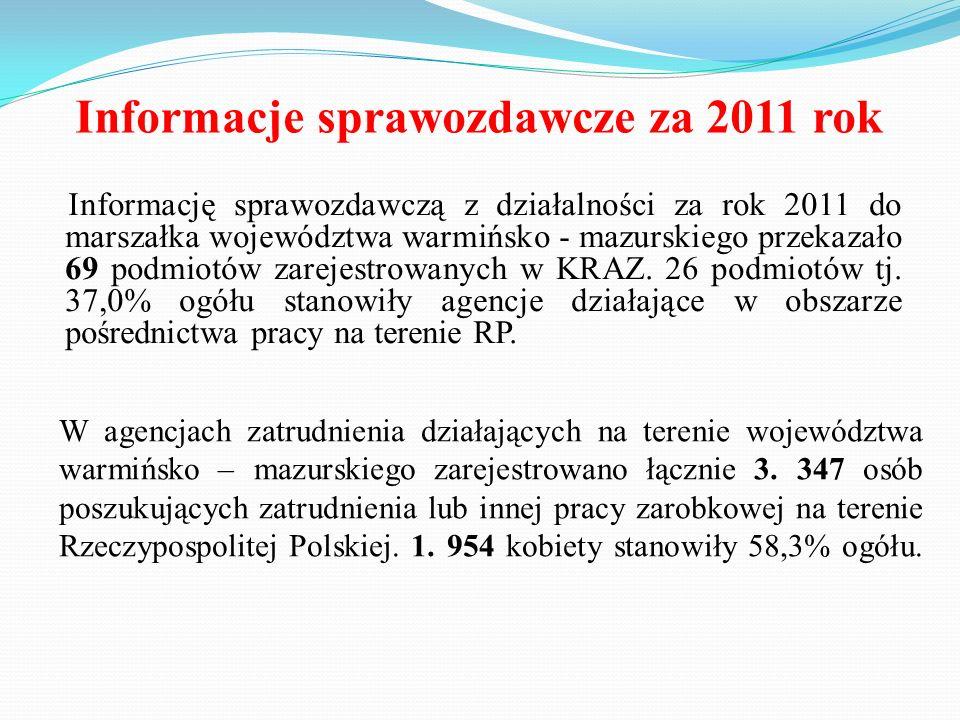 Informacje sprawozdawcze za 2011 rok