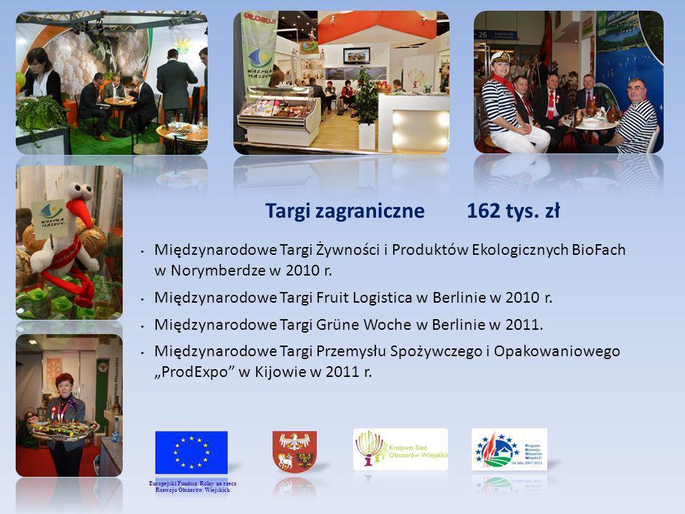 Targi zagraniczne 162 tys. zł Rozwoju Obszarów Wiejskich