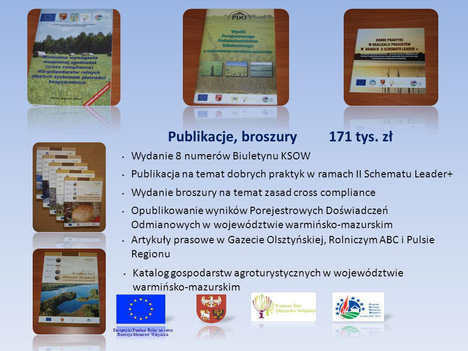 Publikacje, broszury 171 tys. zł Rozwoju Obszarów Wiejskich
