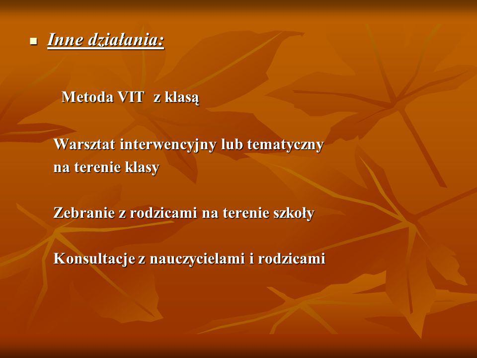 Metoda VIT z klasą Inne działania: