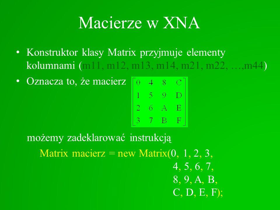 Macierze w XNA Konstruktor klasy Matrix przyjmuje elementy kolumnami (m11, m12, m13, m14, m21, m22, …,m44)