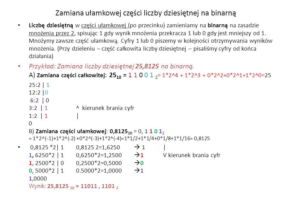 Zamiana ułamkowej części liczby dziesiętnej na binarną