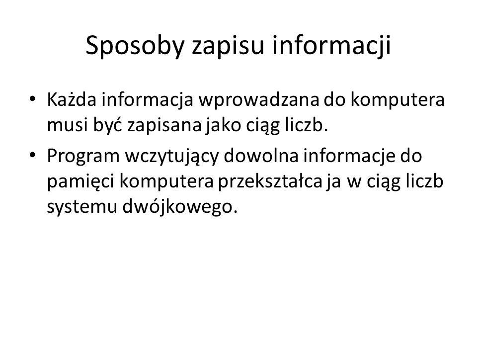 Sposoby zapisu informacji