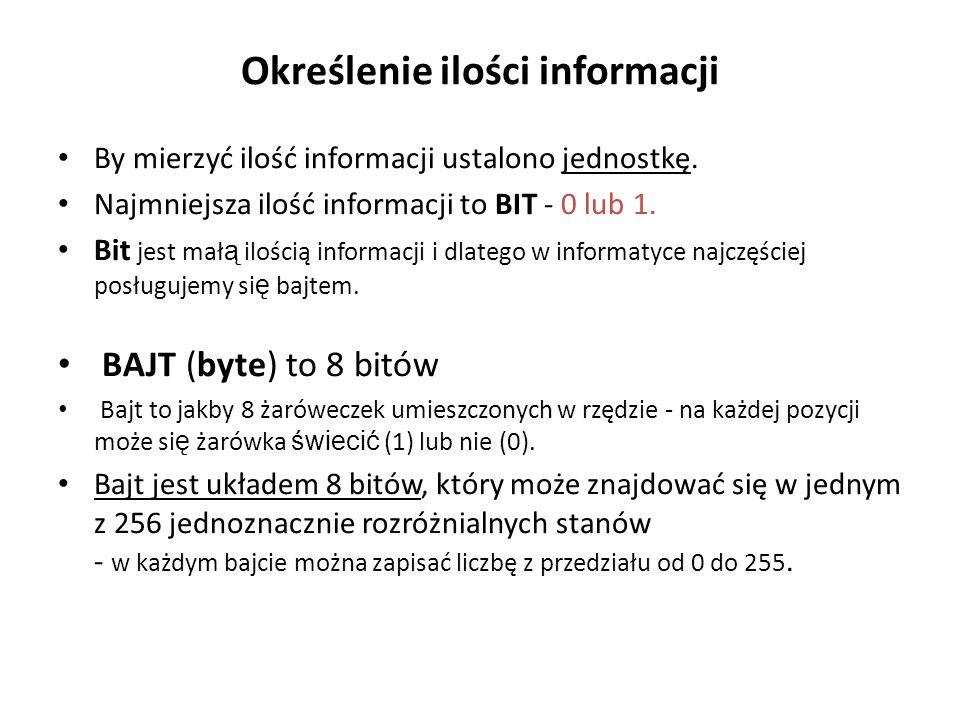 Określenie ilości informacji