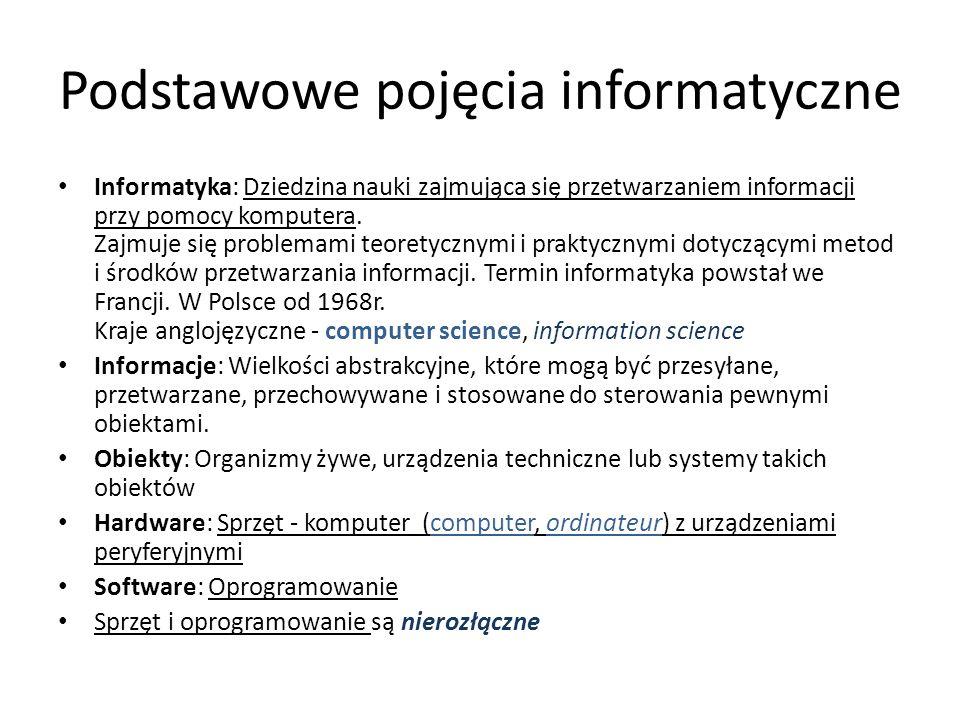 Podstawowe pojęcia informatyczne