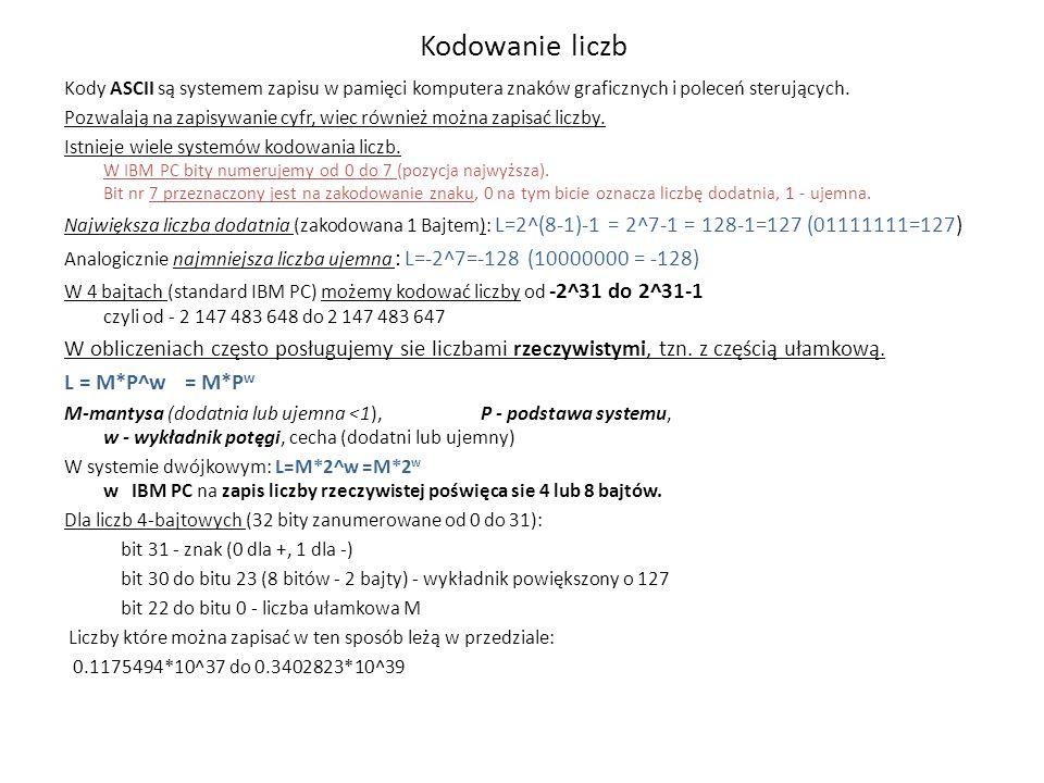 Kodowanie liczb Kody ASCII są systemem zapisu w pamięci komputera znaków graficznych i poleceń sterujących.