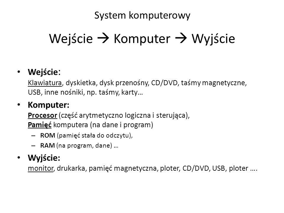 Wejście  Komputer  Wyjście