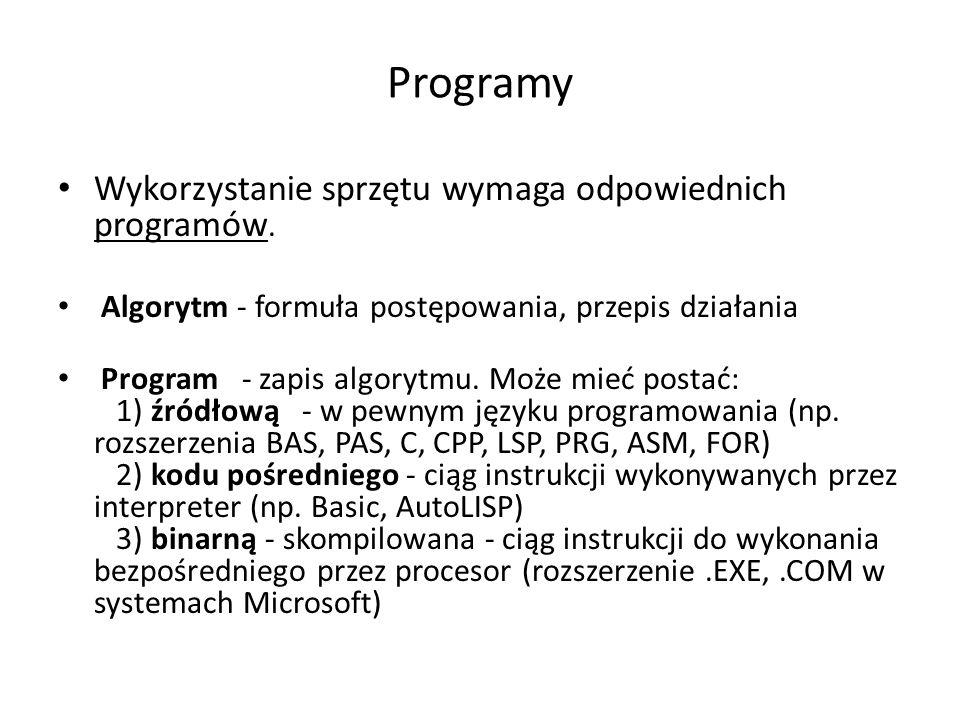 Programy Wykorzystanie sprzętu wymaga odpowiednich programów.