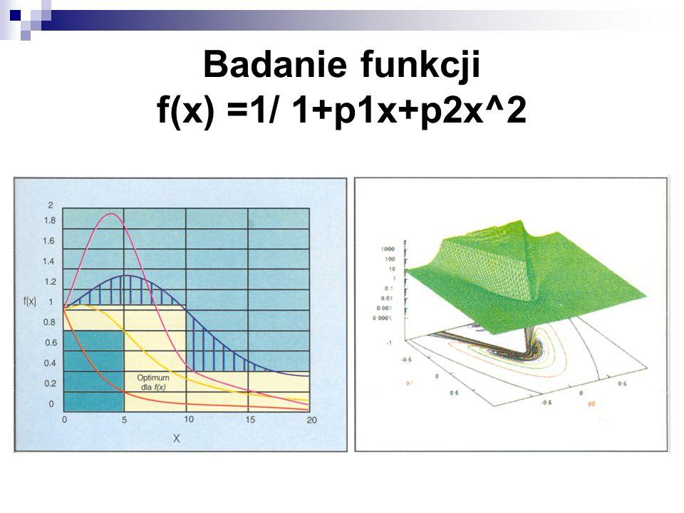 Badanie funkcji f(x) =1/ 1+p1x+p2x^2