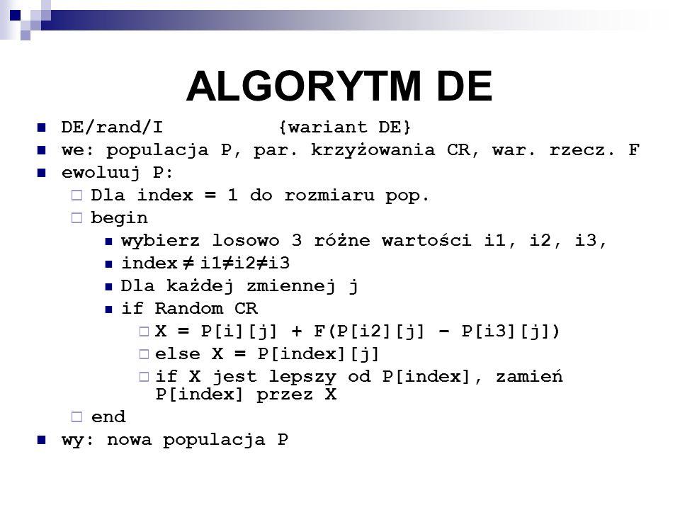 ALGORYTM DE DE/rand/I {wariant DE}