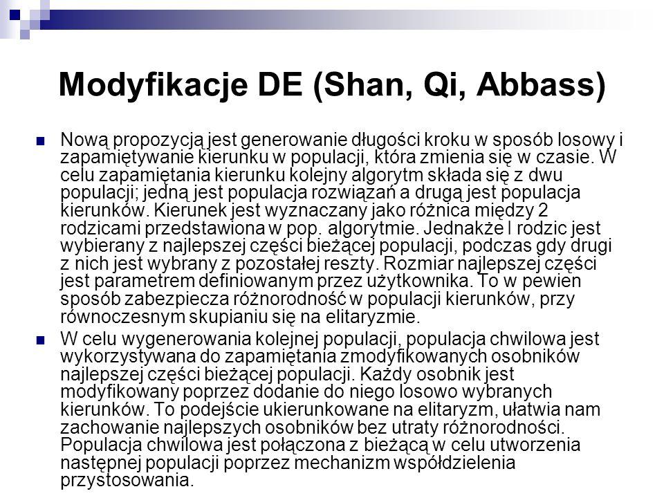 Modyfikacje DE (Shan, Qi, Abbass)