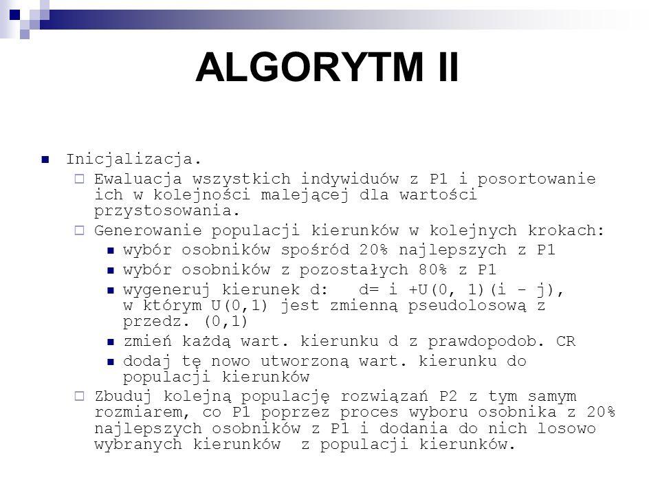 ALGORYTM II Inicjalizacja.