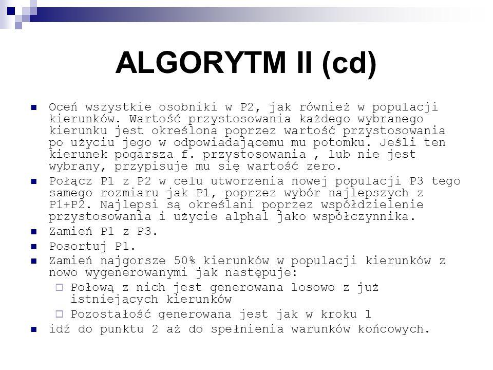 ALGORYTM II (cd)