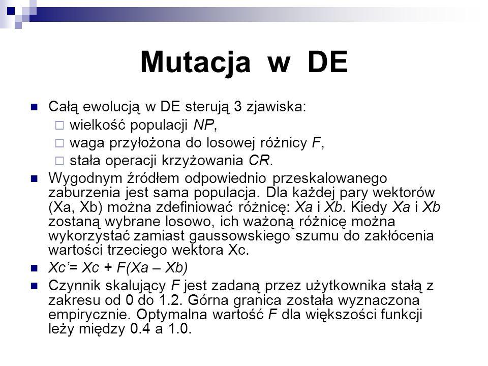 Mutacja w DE Całą ewolucją w DE sterują 3 zjawiska: