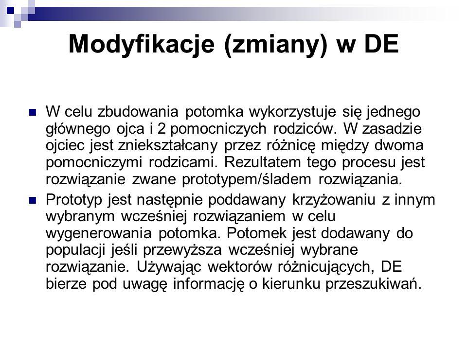 Modyfikacje (zmiany) w DE