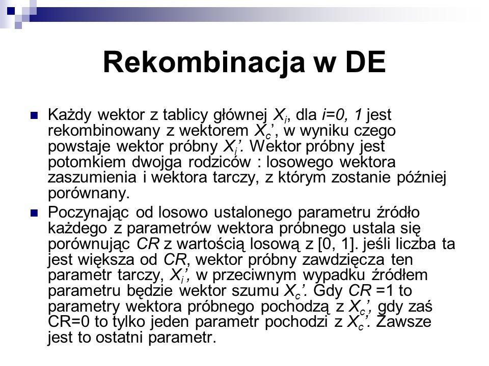 Rekombinacja w DE