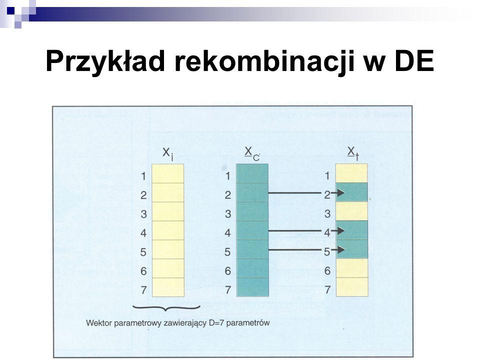 Przykład rekombinacji w DE