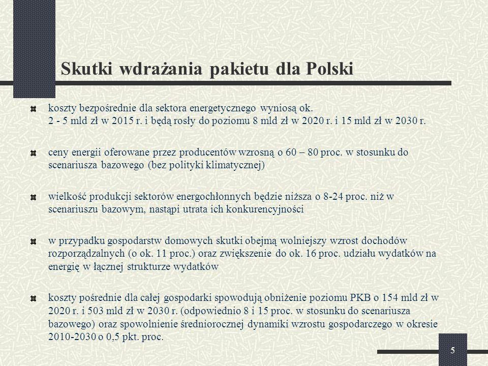 Skutki wdrażania pakietu dla Polski