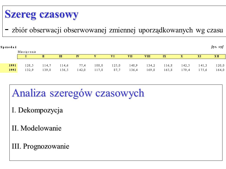 - zbiór obserwacji obserwowanej zmiennej uporządkowanych wg czasu