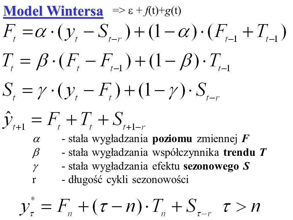 Model Wintersa => e + f(t)+g(t)